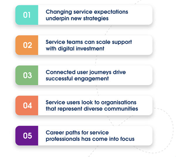 Infographic showing 5 key trends from State of Service for Nonprofits report